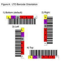 LTO Barcode Labels