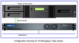SX-10-203 Archive Appliance to Support an LTO library with up to 25 slots and one SAS LTO tape drive. Mfr SKU 214203