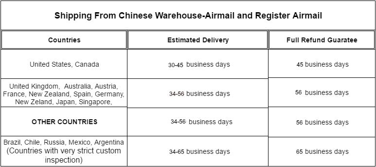 Shipping  Estimates and deliver during chinese new year-daisydressforless.com