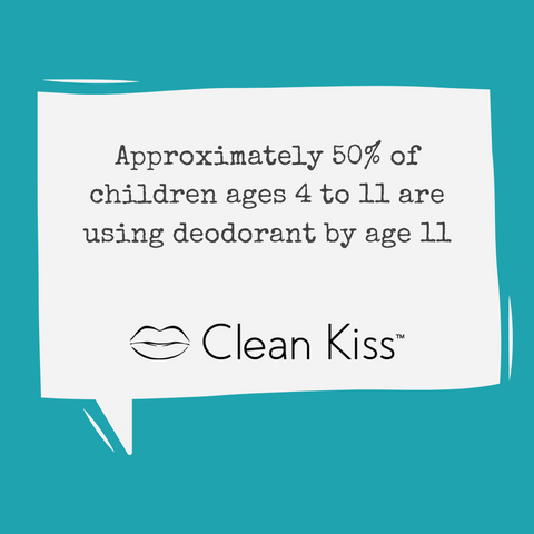 approximately 50% of children age 11 use deodorant