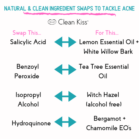 natural acne alternatives