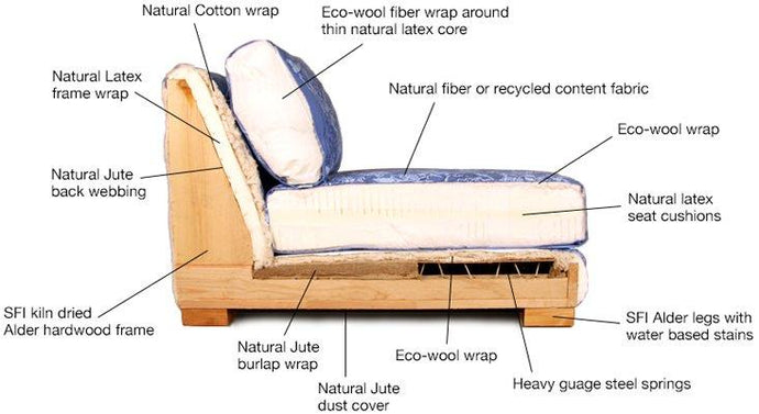 How to Shop for Non-Toxic Sofas That Are All Natural