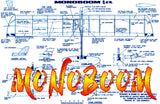 "Full Size Printed Plan & Building Notes CL I/2A Combat *MONOBOOM* W/S 34""  Engine 1/2 A"
