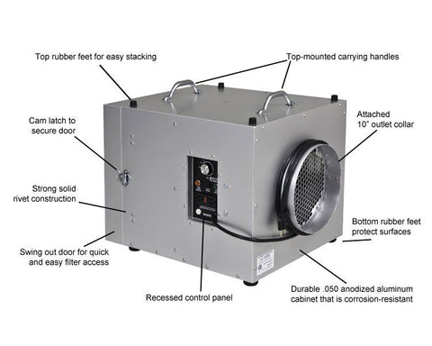 Air Scrubber - HEPA-AIRE® PAS600 Portable Air Scrubber 600 CFM Air Purifier Abatement Technologies