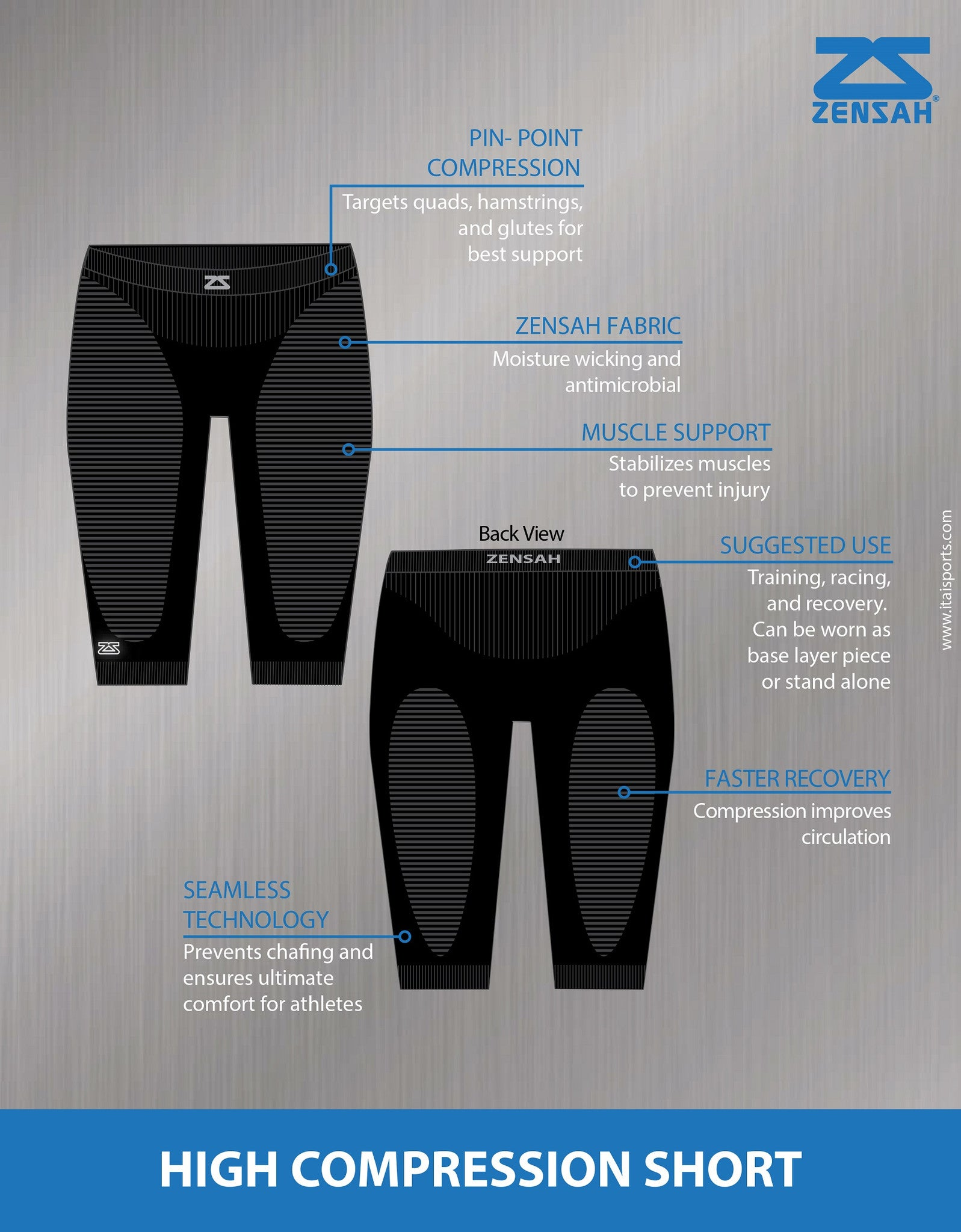 ZENSAH COMPRESSION SHORTS