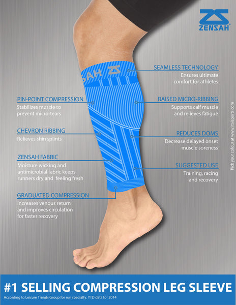 ZENSAH CAMO COMPRESSION LEG SLEEVES