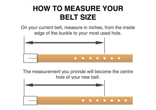 Diagram on how to measure your belt size from Colville Leather