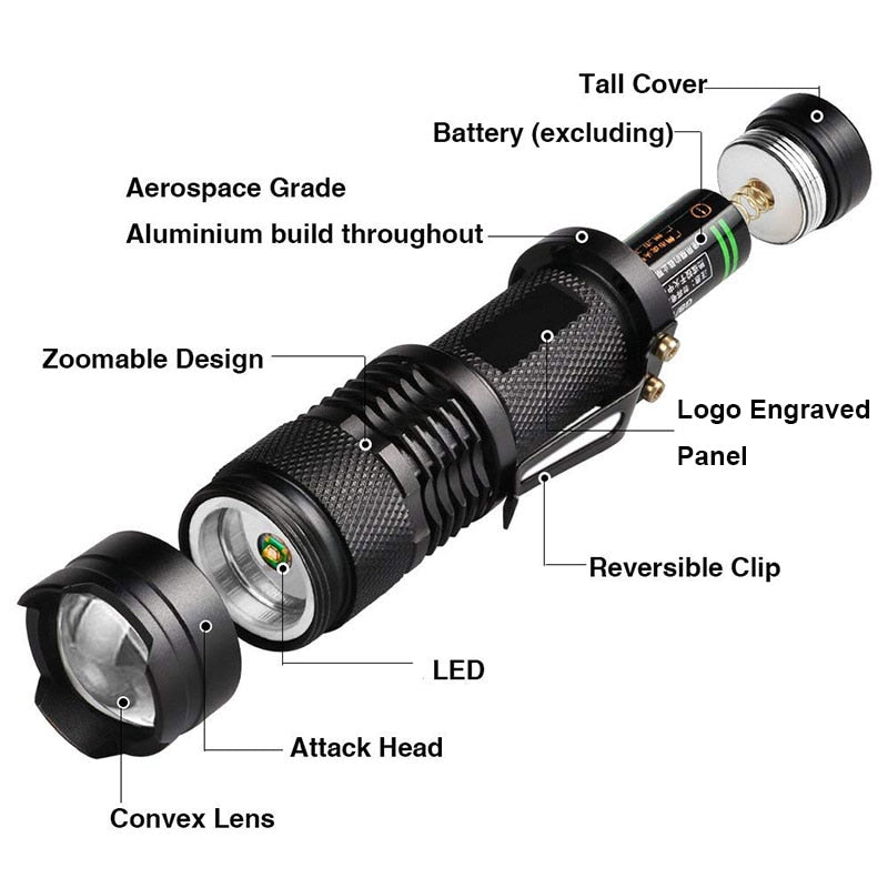 Mini Zoomable 3 Modes Scorpion 395nm UV Dropshipping LED Flashlight Ultraviolet Torch Money Pet Urine Stains Detector - JustgreenBox