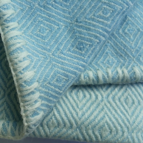 Soft Blue Baby Blanket