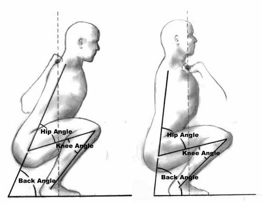 Why Everyone Doesn't Have to Squat The Same. (From the Movement Fix)