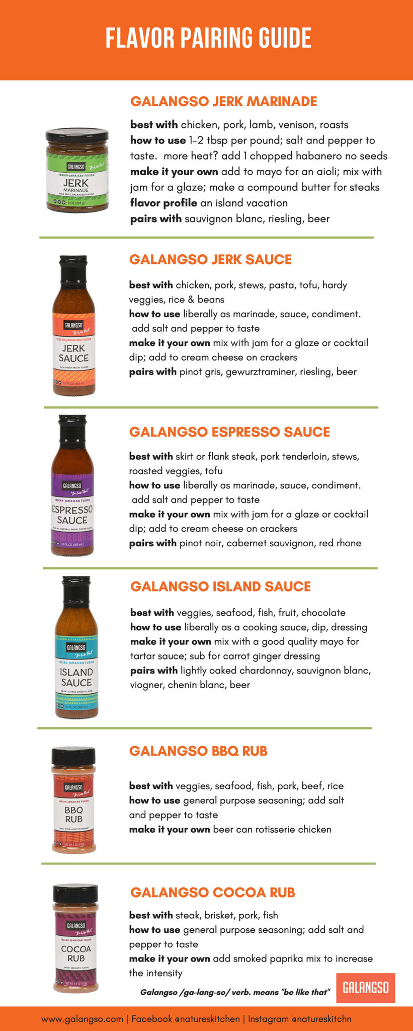 GALANGSO-FLAVOR-PROFILE-GUIDE