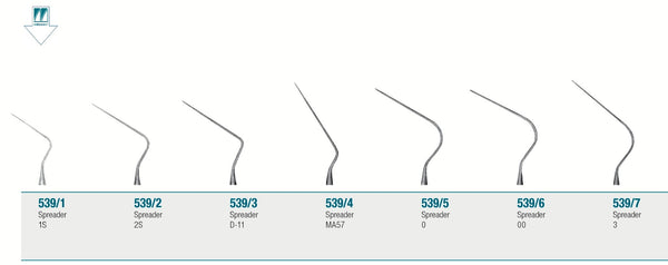 Medesy 539/1 - SPREADERS FIG. 1S