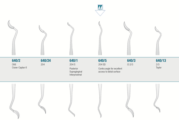 Medesy 640/5 - CURETTE 204-SD