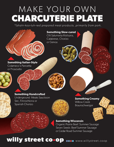 make your own charcuterie plate
