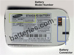 Cell phone battery guide batteries its always a good idea to look closely at the images of the battery you are about to purchase if the battery connector doesnt look like the same fandeluxe Choice Image