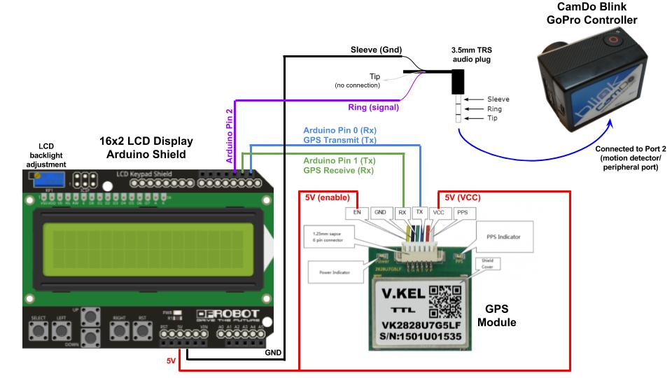 How to trigger your GoPro using a GPS and Arduino