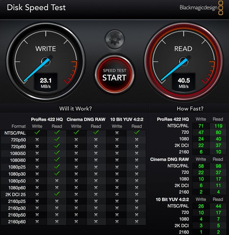 Black Magic Disk and SD card speed tester