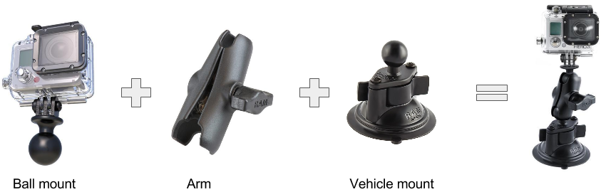gopro dash mount and dash cam combination