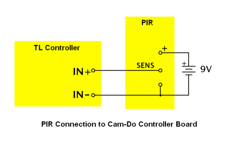 PIR Connection to CamDo Solutions Controller Board