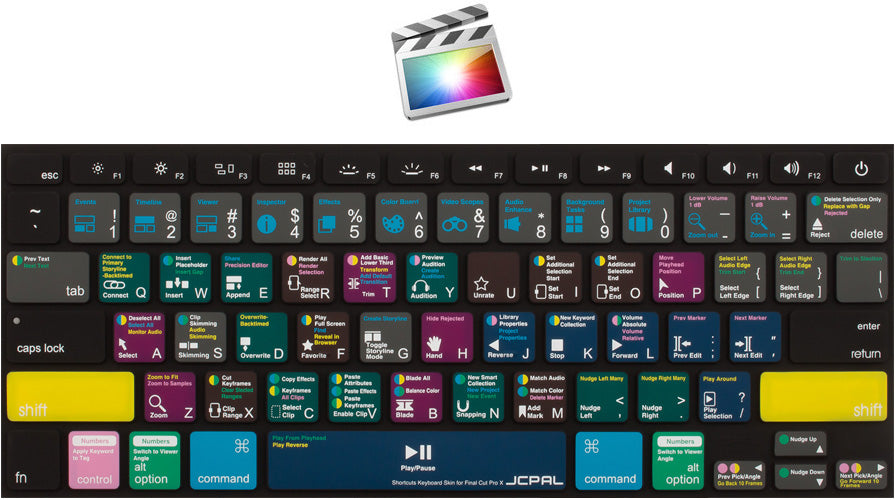 JCPal VerSkin Shortcut Keyboard Protector for Final Cut Pro X