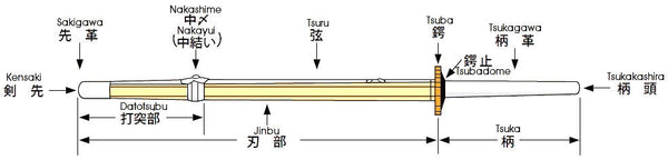 Shinai blueprint