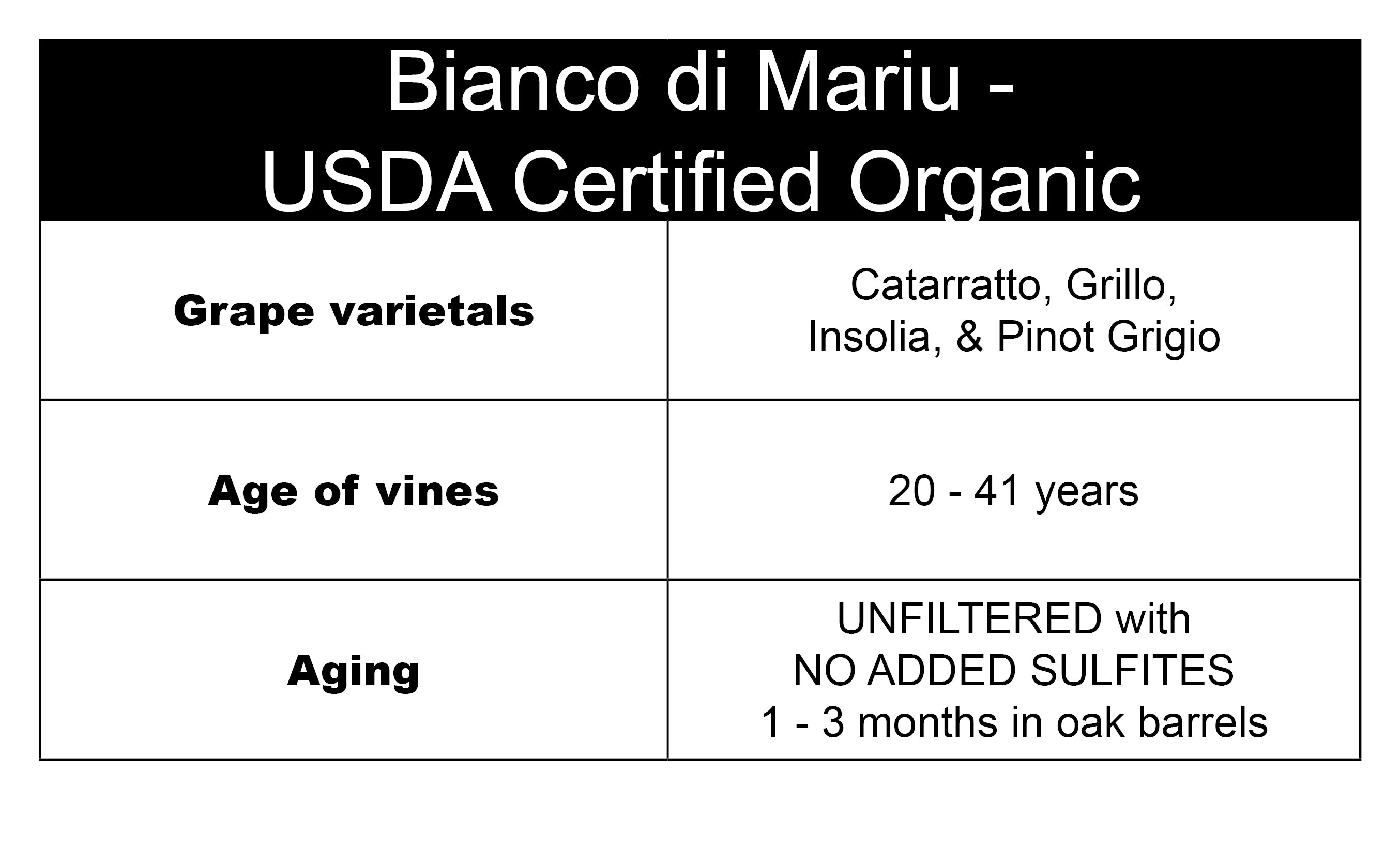 Tonnino Bianco USDA Certified Organic Unfiltered and No Added Sulfites