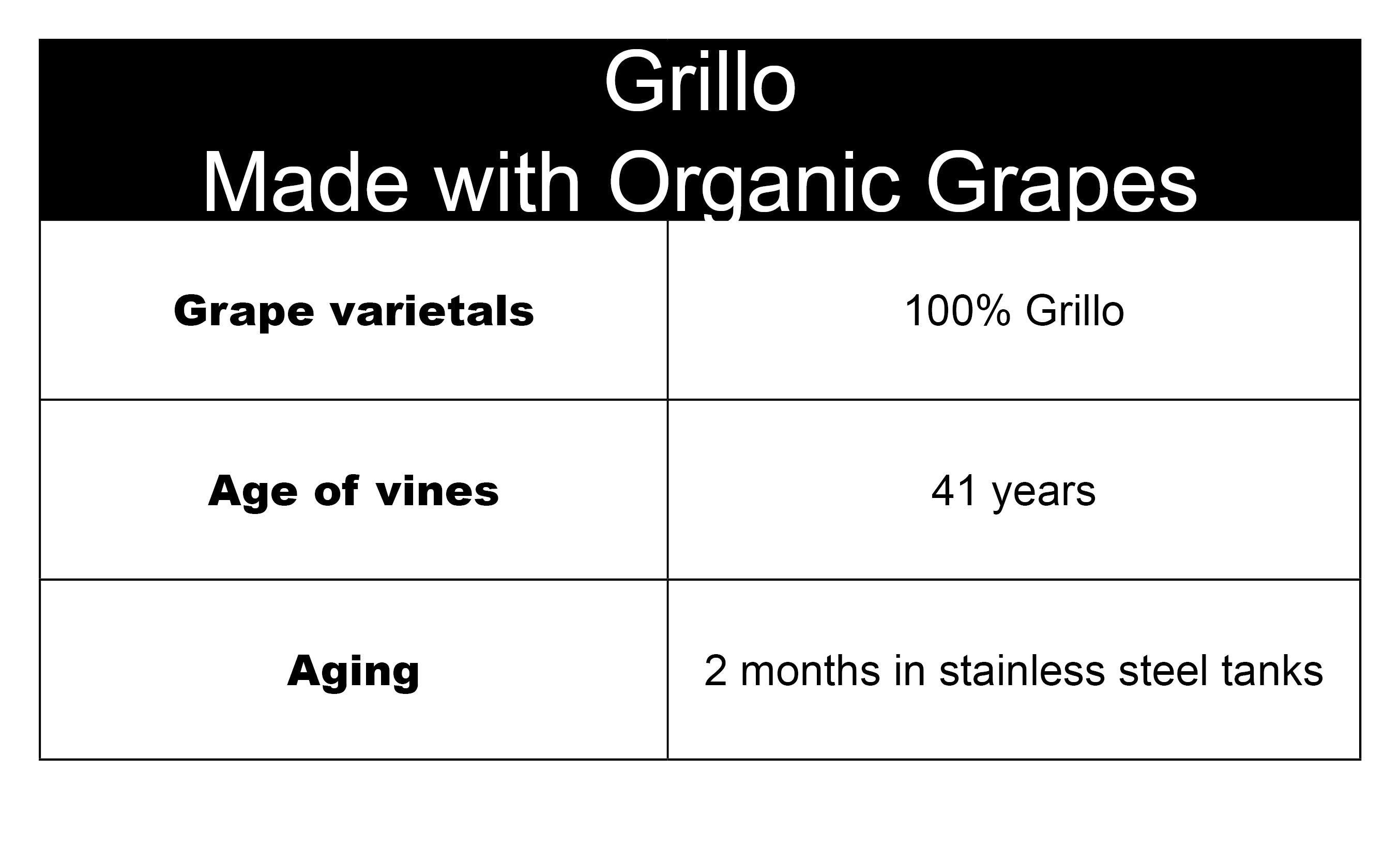 Tonnino Grillo Made with Organic Grapes