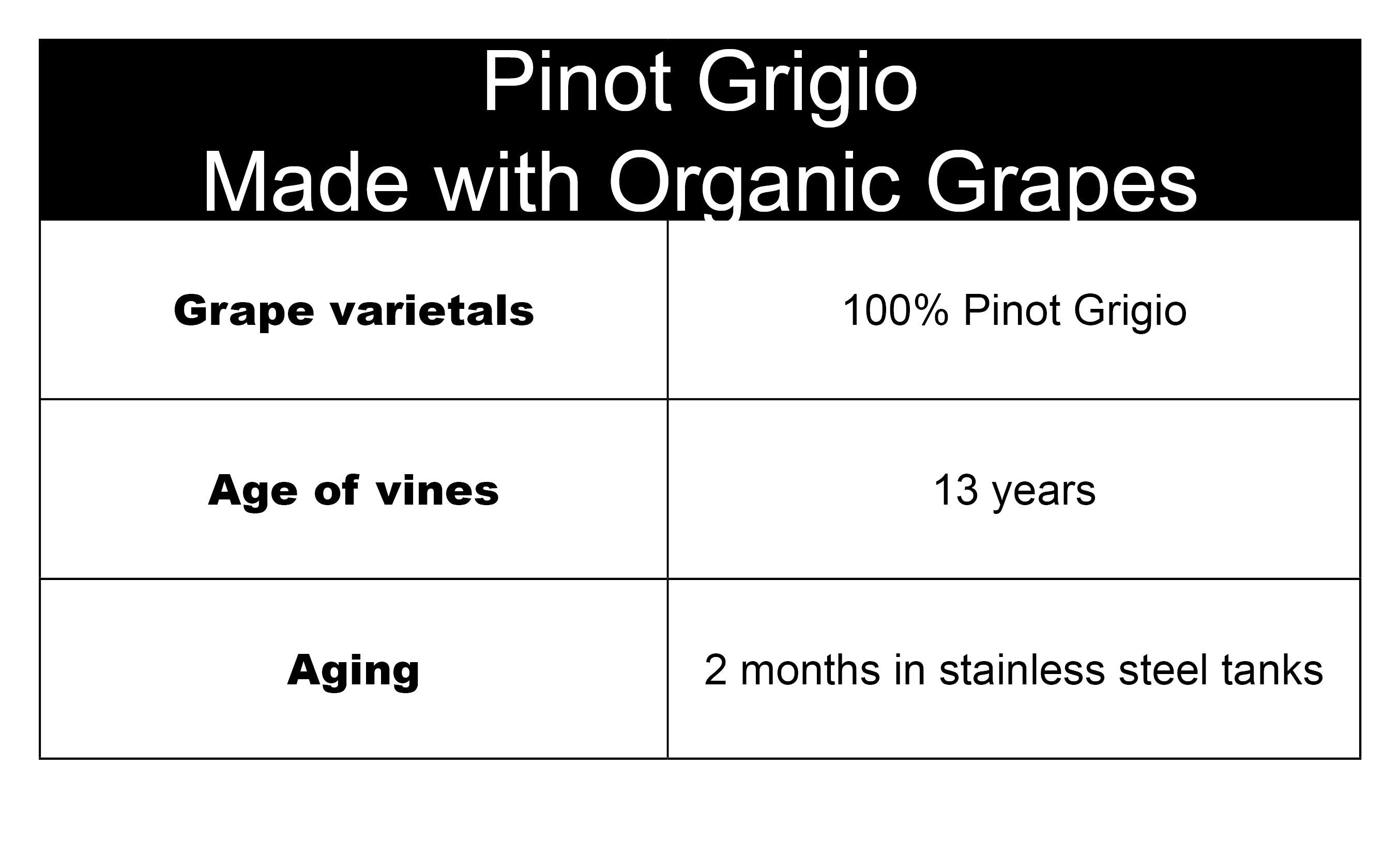 Tonnino Pinot Grigio Made with Organic Grapes