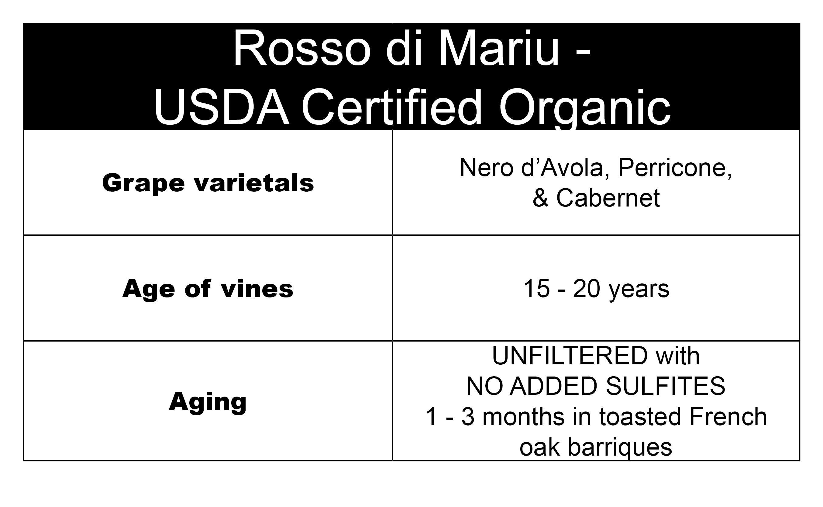 Tonnino Nero d'Avola USDA Certified Organic Unfiltered and No Added Sulfites