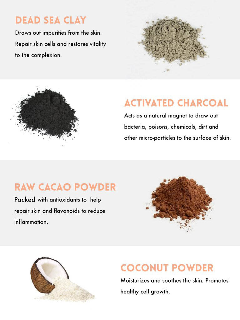 Detox Clay Mask – Muddy Body