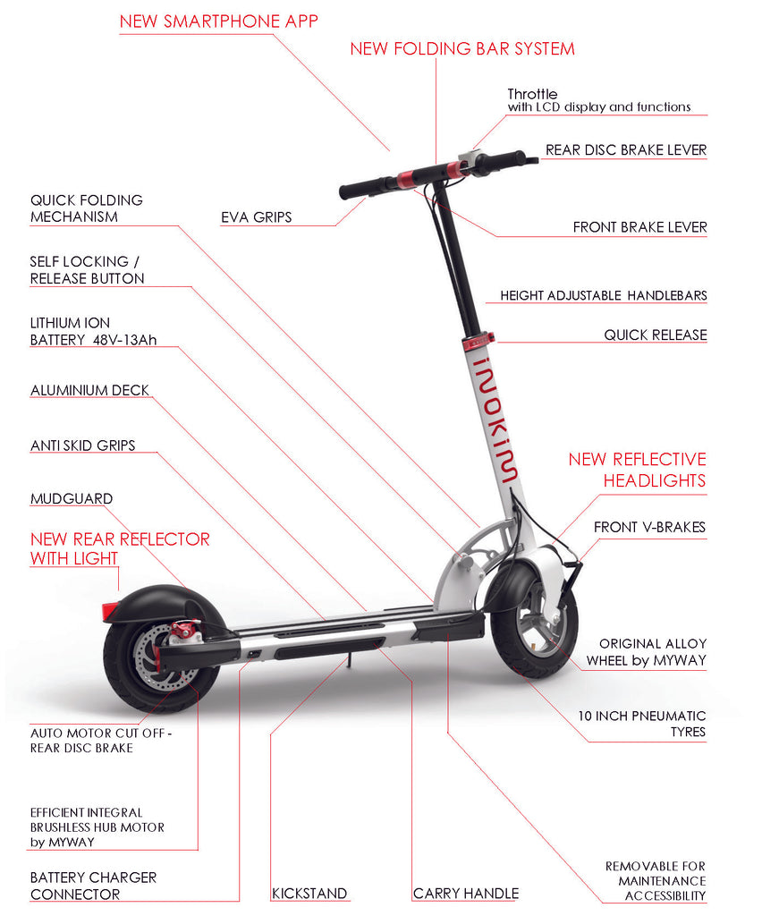 INOKIM Quick 3 Electric Scooter Specs