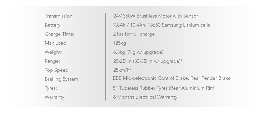 ZERO Lightest E-scooter Specifications
