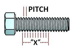 Bolt thread and pitch