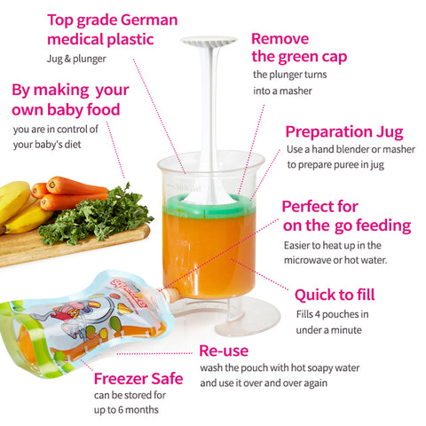 Image of Baby Food Pouch Maker Kit - Deluxe kit