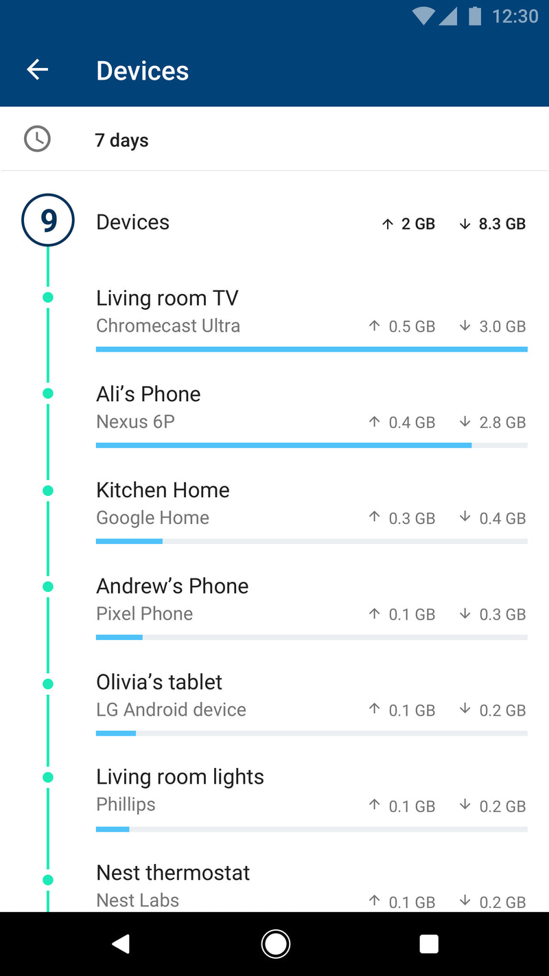 Google Wifi - Refresh Smart Home