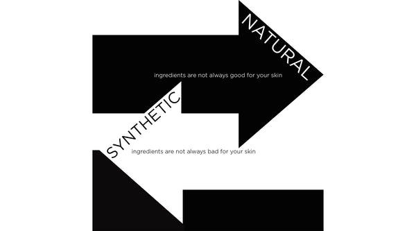 Natural & Synthetic Graphic | HydroSkinCare