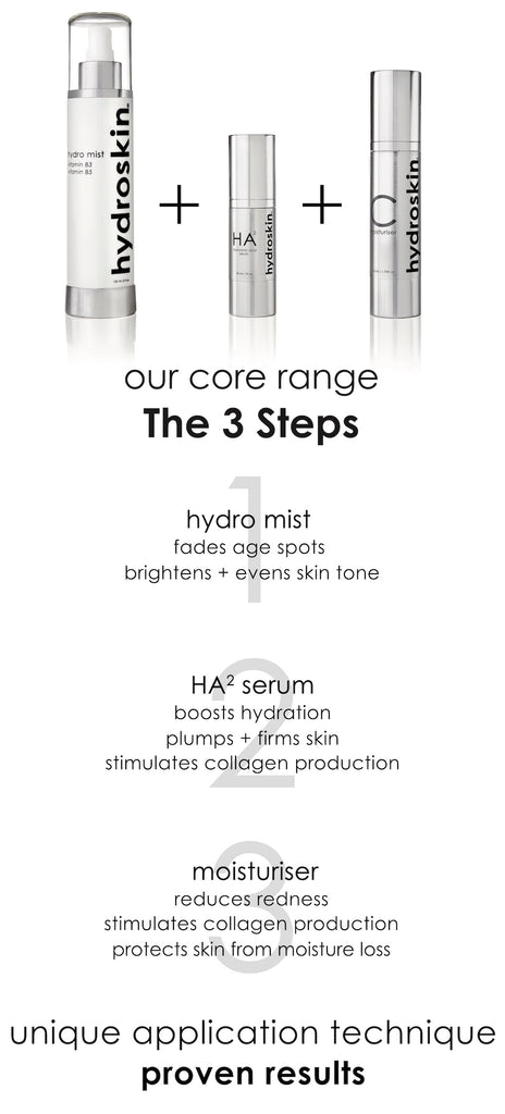 HydroSkin Care The 3 Steps