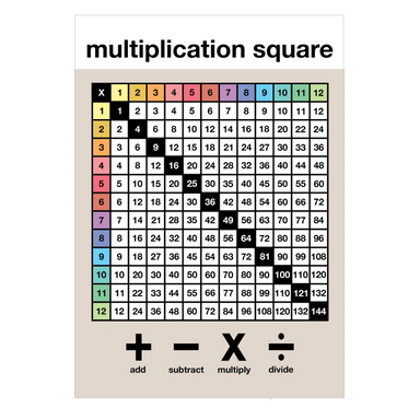 Multiplication Square Children's Print Poster A3