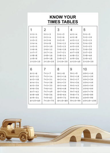 Wall Decals - Times Tables Poster  - Reusable