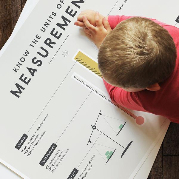 LOVE THIS! Squared Charts - Measurement from Squared Charts - shop at littlewhimsy NZ