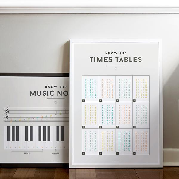 LOVE THIS! Squared Charts - Music Notes from Squared Charts - shop at littlewhimsy NZ