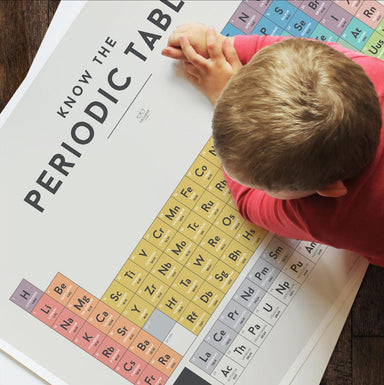 LOVE THIS! Squared Charts - Periodic Table from Squared Charts - shop at littlewhimsy NZ