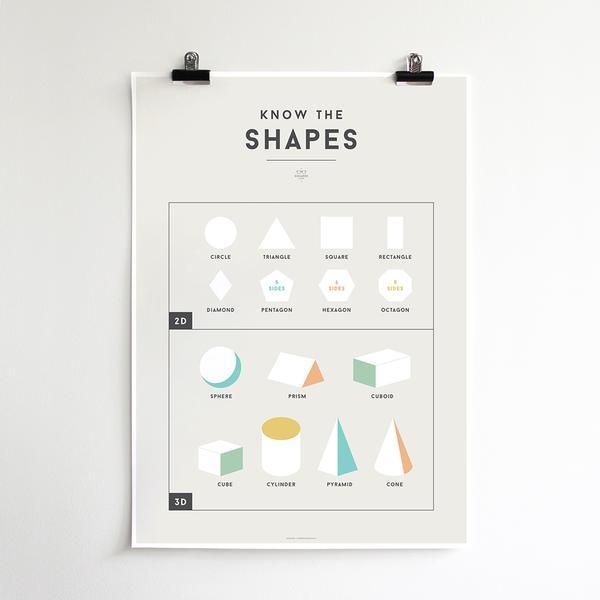 LOVE THIS! Squared Charts - Shapes from Squared Charts - shop at littlewhimsy NZ