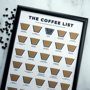 The Coffees Of The World Scratch Poster