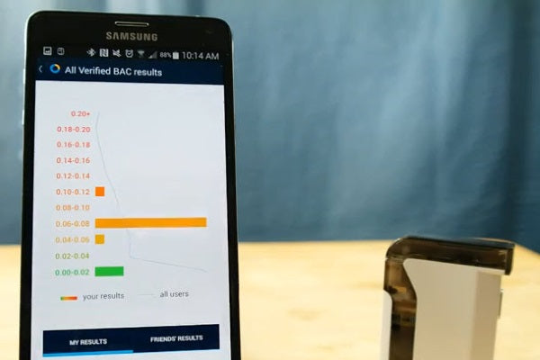 BACtrack Mobile Reviewed by An Industry Insider