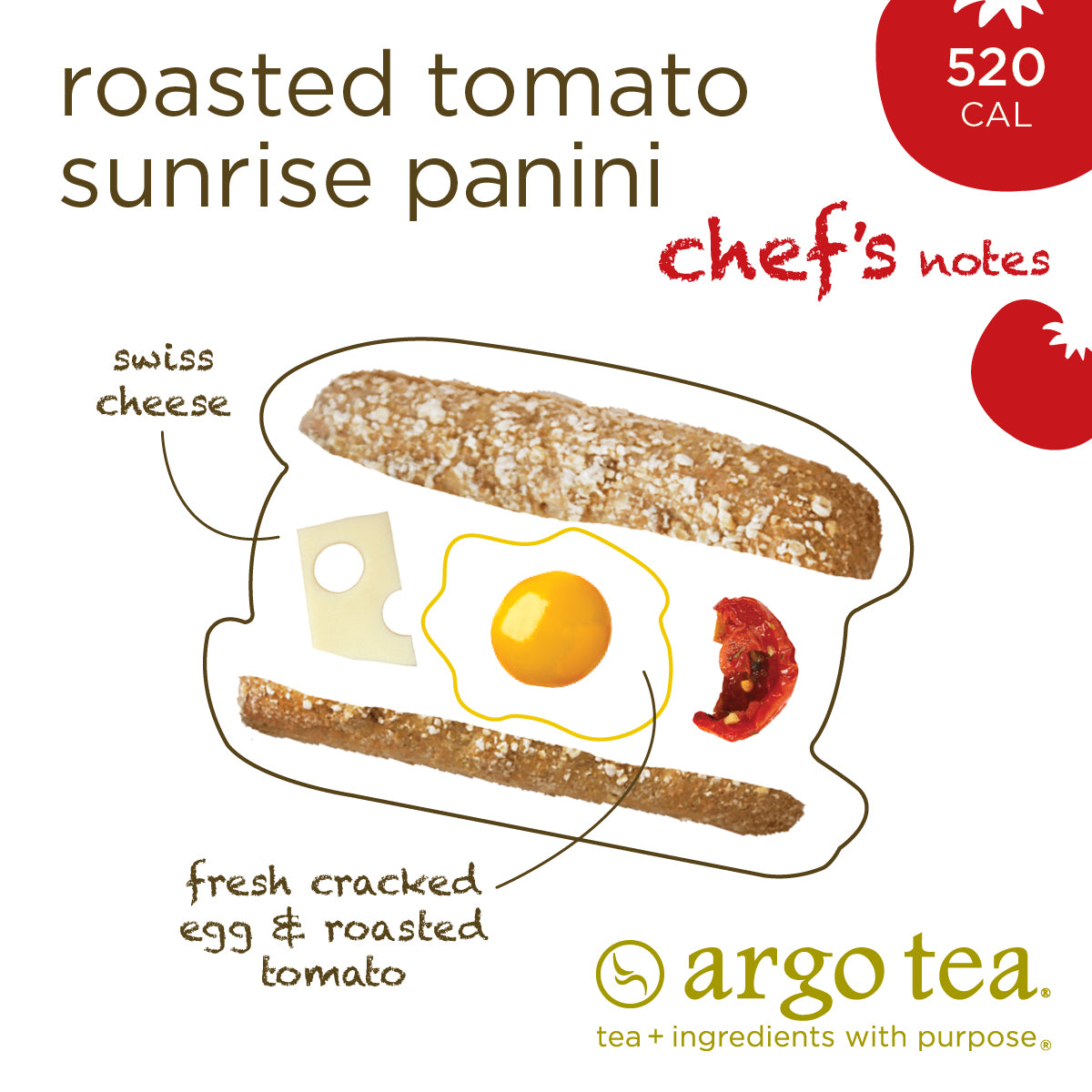 Roasted Tomato Sunrise Panini