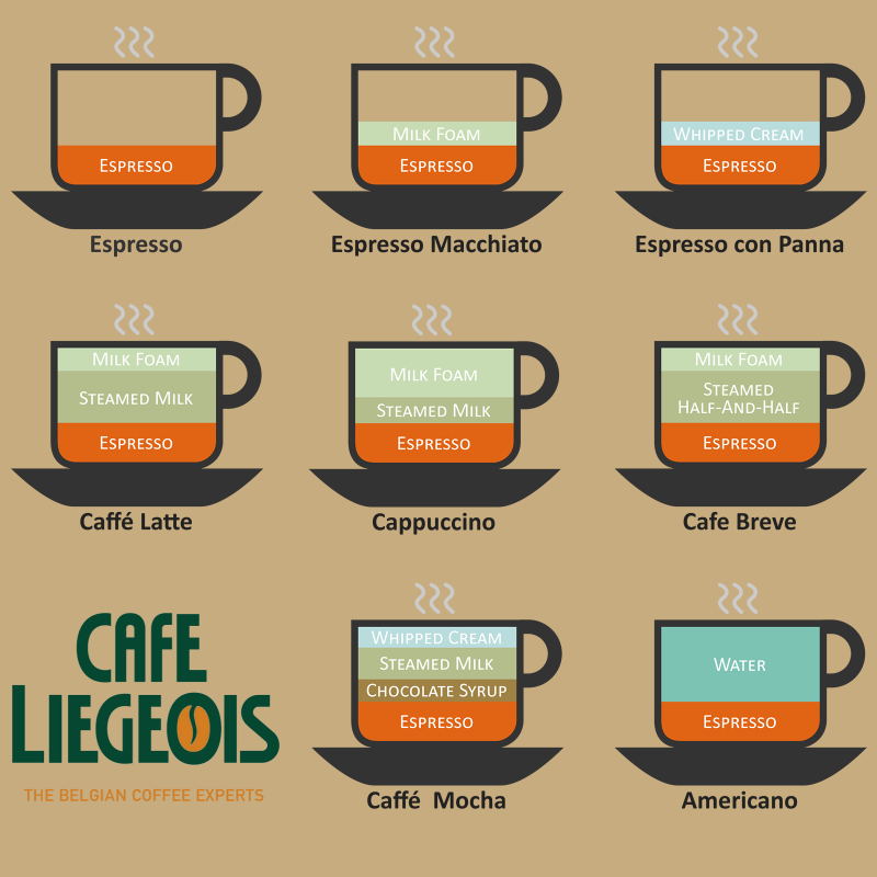 Café Liégeois Espresso Coffee Drinks