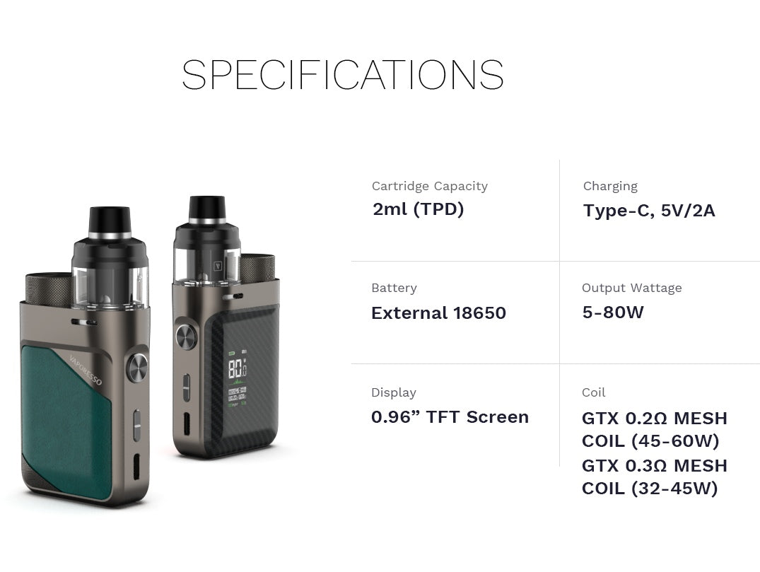 Swag PX80 kit specifications