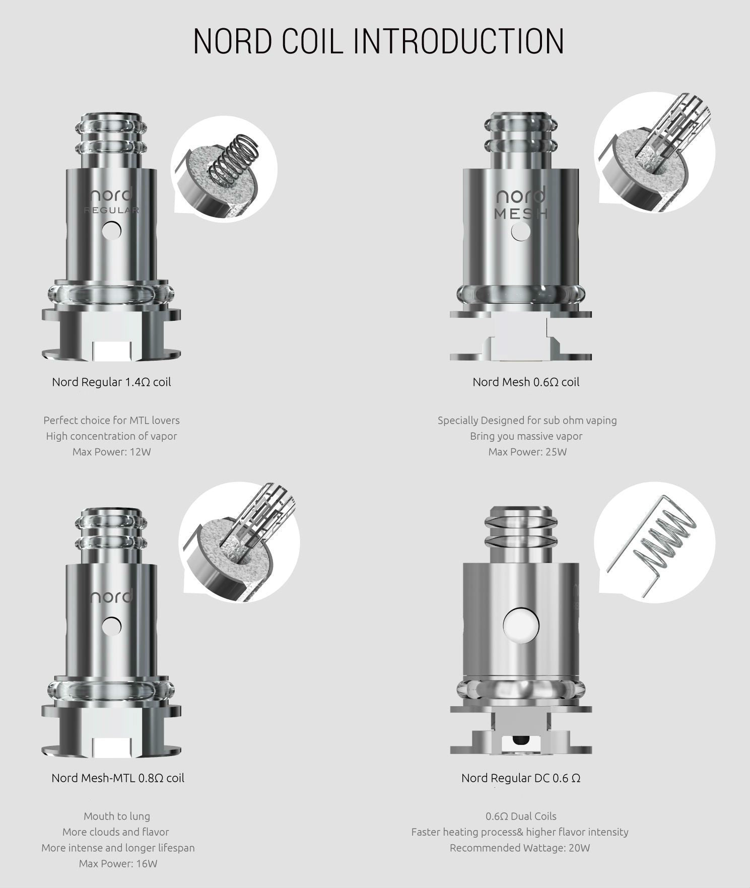 Smok Nord coil options