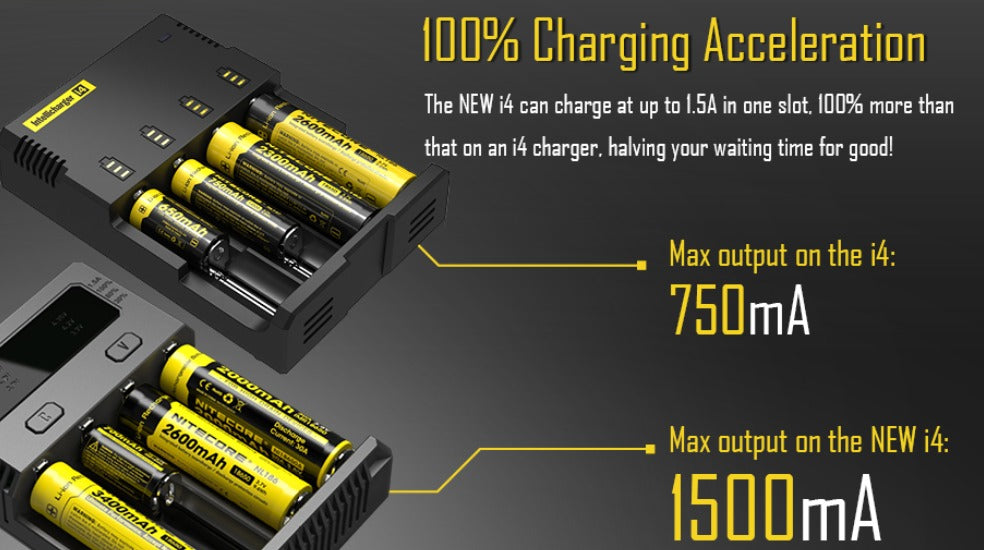 Charge up to 1.5A is one slot.